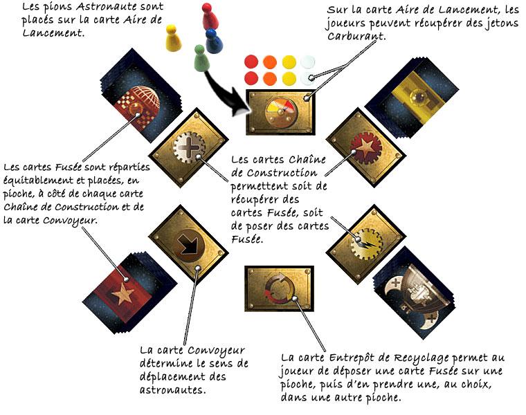 Blog de le-petit-cornu : Le Petit Cornu [association Loi 1901], Pocket rockets!!!